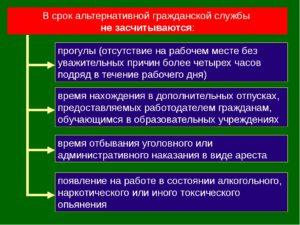 Особенности альтернативной гражданской службы