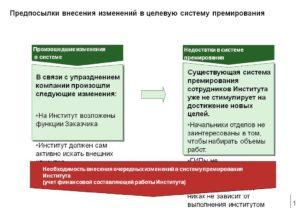 Изменение системы премирования вусловиях реорганизации