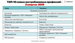 Справочник профессий начнет действовать в 2021 году