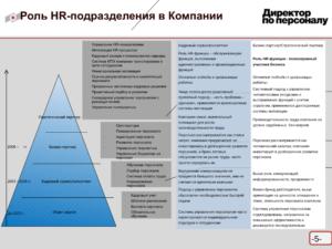 Повышаем личную эффективность HR-директора