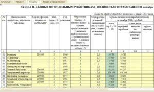Работодатели должны сдать в Росстат новый отчет за октябрь