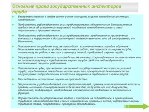 Права и обязанности инспектора ГИТ при проверке