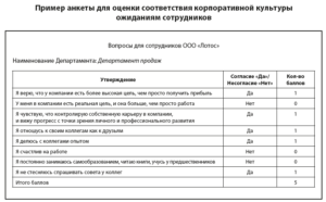 Пример анкеты для выявления у сотрудников компании пожеланий по формату проведения корпоративного мероприятия