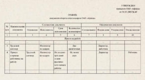 Шаблон Графика документооборота отдела кадров