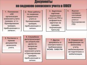 Ведение документов воинского учета в 2019 году
