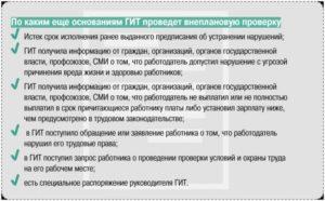 Основания для отмены результатов проверки ГИТ