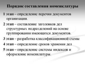 Процедура утверждения номенклатуры дел в организации