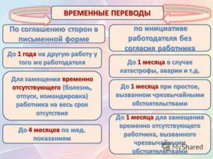 Временный перевод по соглашению сторон