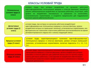 Классы условий труда