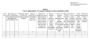 Порядок учета и хранения бланка трудовой книжки