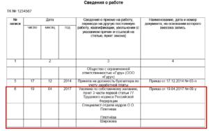 Увольнение по собственному желанию: статья 77 ТК РФ