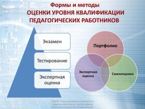 Квалификация работника: понятие и методы оценки