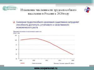 Численность трудоспособного населения в РФ будет расти с 2020 года