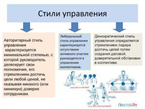 Стиль управления эффективного руководителя