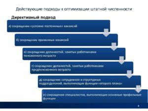 Разделение выгод: стимулируем оптимизацию