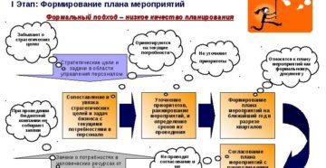 Аналитический подход к планированию HR-бюджета