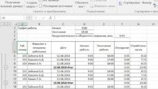 Учет рабочего времени сотрудников в таблице Excel