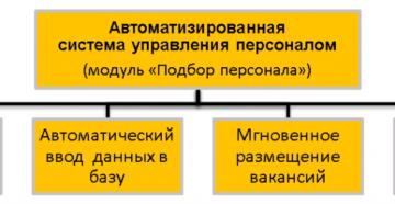 RMS, или автоматизированное управление подбором персонала