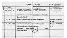 Увольнение по соглашению сторон: запись в трудовой