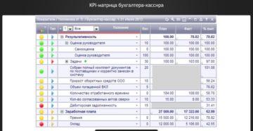 Оплата труда кассиров на основе KPI: внедрение системы