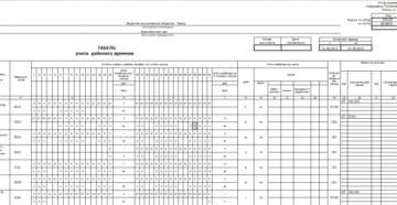 Табель учета рабочего времени: унифицированная форма Т-12