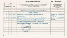 Увольнение по истечении срока трудового договора