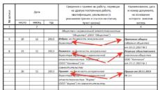Запись в трудовой книжке о приеме генерального директора: образец 2021