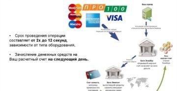 Автоматизация банка