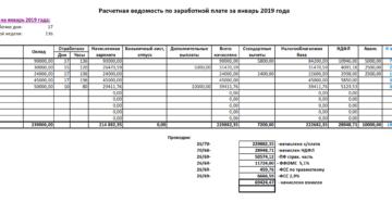 Расчет заработной платы в 2021 году