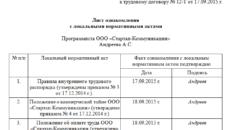 Лист ознакомления с локальными нормативными актами: образец 2021