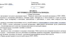 Правила внутреннего трудового распорядка: образец 2021