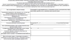 Проверочные листы Роспотребнадзора 2021