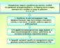 Пособия по временной нетрудоспособности, беременности и родам