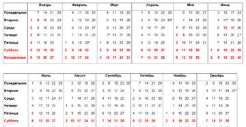 Комментарий к производственному календарю на 2021 год