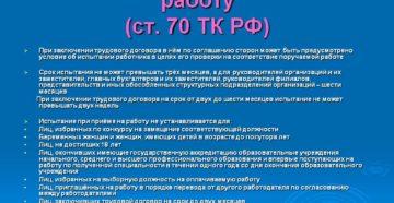 Испытательный срок при приеме на работу по ТК РФ