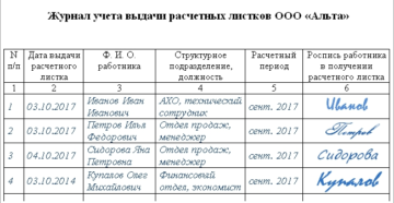 Журнал выдачи расчетных листков: образец 2021