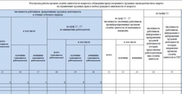 Роструд отменил ежеквартальный отчет о предпенсионерах  в службу занятости