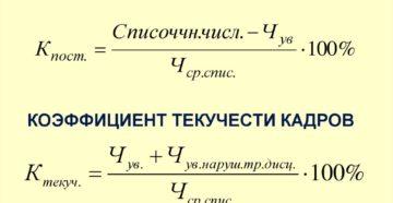Текучесть кадров: формула расчета в 2019 году