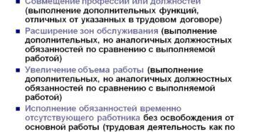 Совместительство: ТК РФ